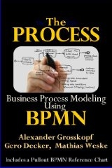 Cover The Process